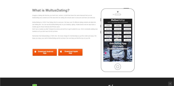 dating website builder software Before long i started getting emails from various other dating websites and investors and after countless wrangling that happens when building any software from.